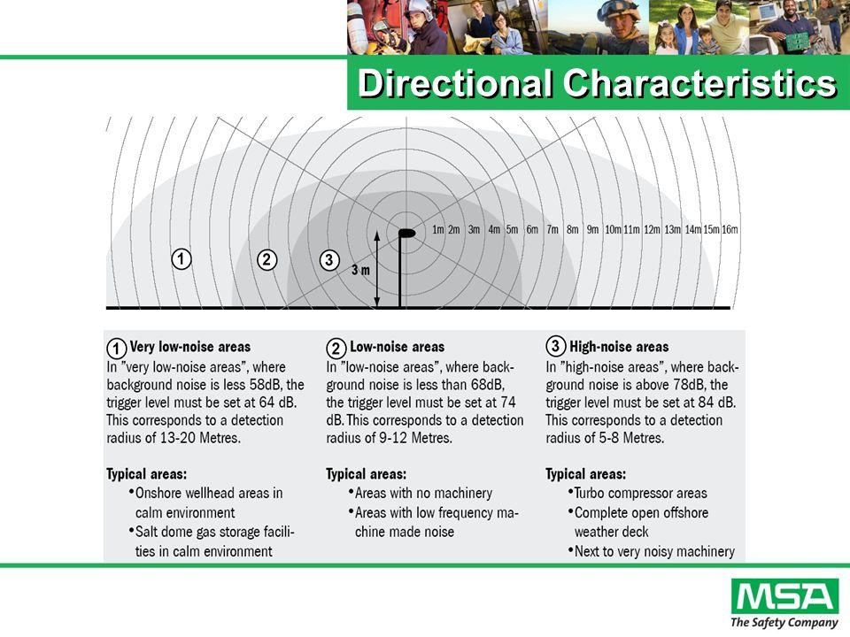 Directional Characteristics