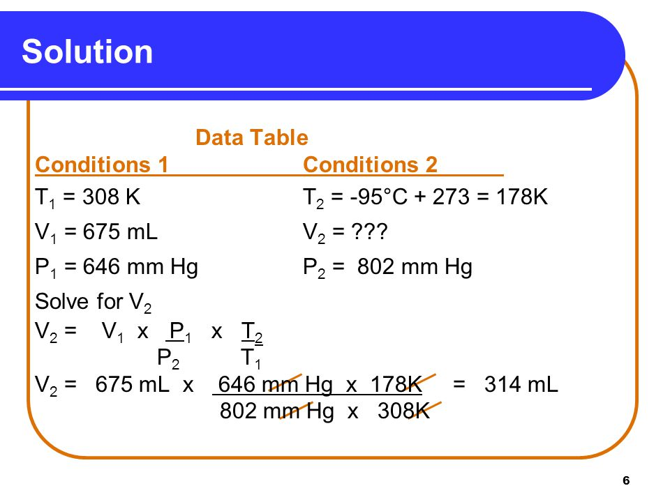 6 Solution Data Table Conditions 1Conditions 2 T 1 = 308 K T 2 = -95°C + 273 = 178K V 1 = 675 mL V 2 = ??? P 1 = 646 mm Hg P 2 = 802 mm Hg Solve for V