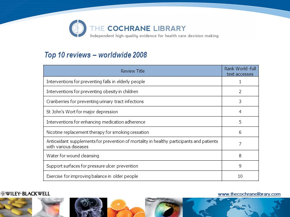 Review Title Rank World -full text accesses Interventions for preventing falls in elderly people1 Interventions for preventing obesity in children2 Cranberries for preventing urinary tract infections3 St John s Wort for major depression4 Interventions for enhancing medication adherence5 Nicotine replacement therapy for smoking cessation6 Antioxidant supplements for prevention of mortality in healthy participants and patients with various diseases 7 Water for wound cleansing8 Support surfaces for pressure ulcer prevention9 Exercise for improving balance in older people10 Top 10 reviews – worldwide 2008 www.thecochranelibrary.com