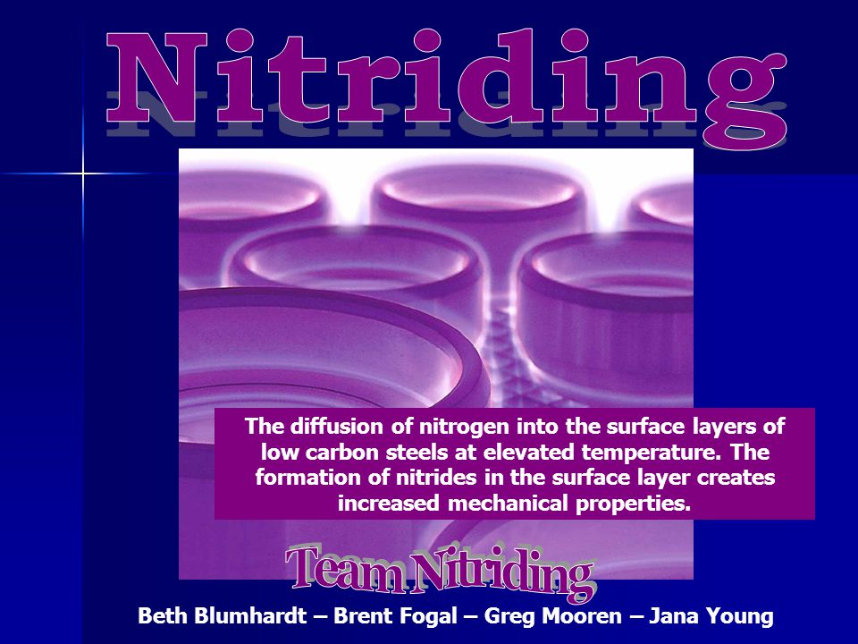 Benefits of Nitriding Types of Nitriding Future of Nitriding Process Determination CVD Reaction Deposition Process Diffusion Depth Process Results