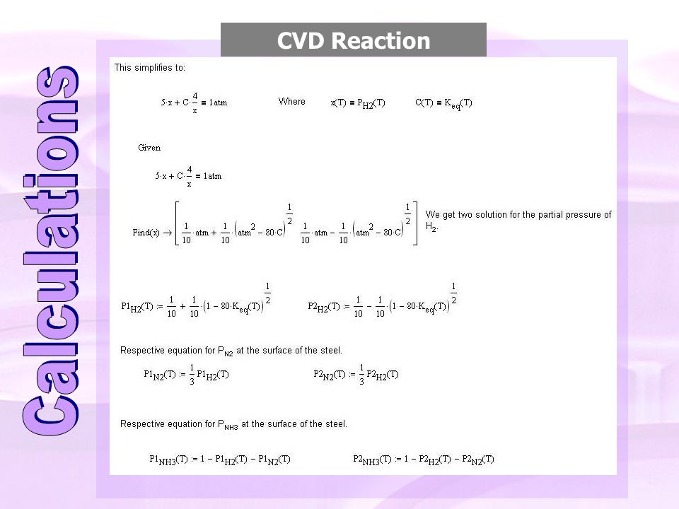 CVD Reaction