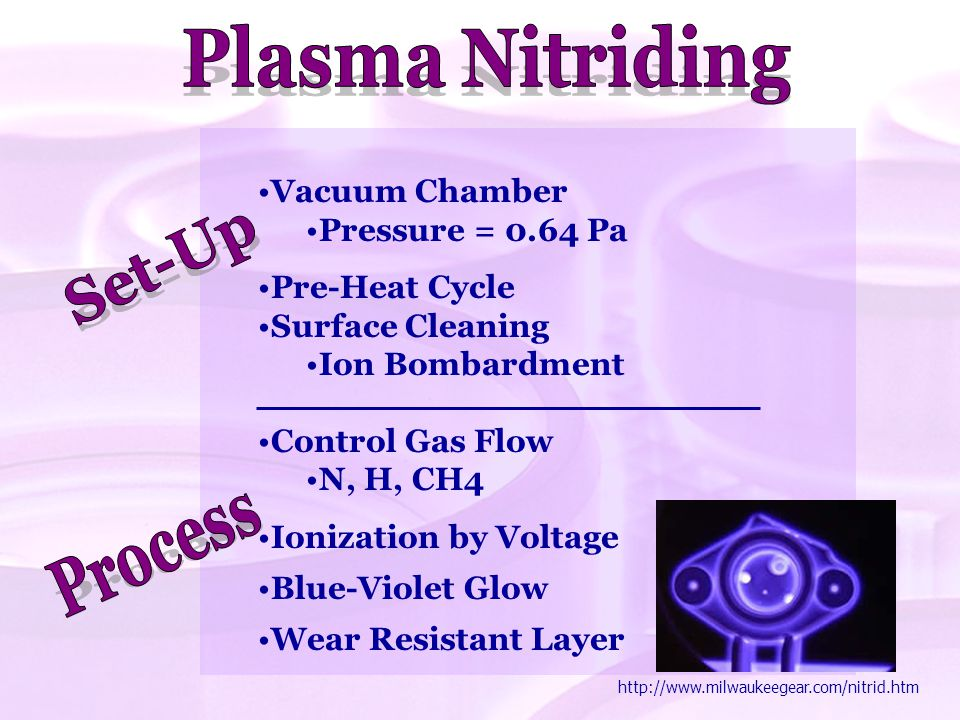 Vacuum Chamber Pressure = 0.64 Pa Pre-Heat Cycle Surface Cleaning Ion Bombardment Control Gas Flow N, H, CH4 Ionization by Voltage Blue-Violet Glow We