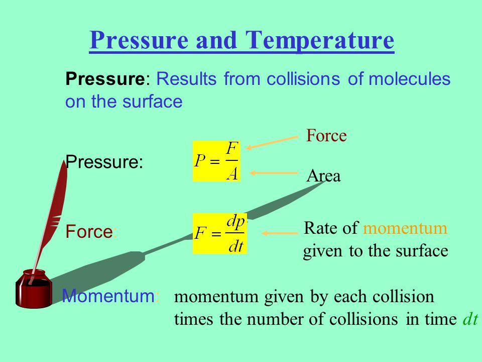 Monatomic Gases 3 translational degrees of freedom: