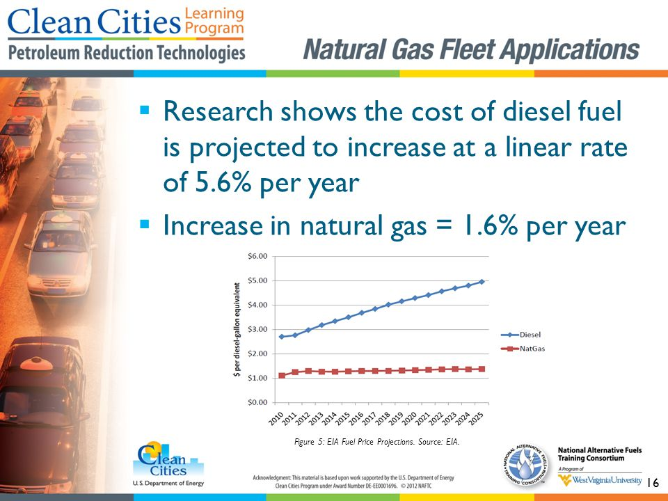 16 Research shows the cost of diesel fuel is projected to increase at a linear rate of 5.6% per year Increase in natural gas = 1.6% per year Figure 5: EIA Fuel Price Projections.