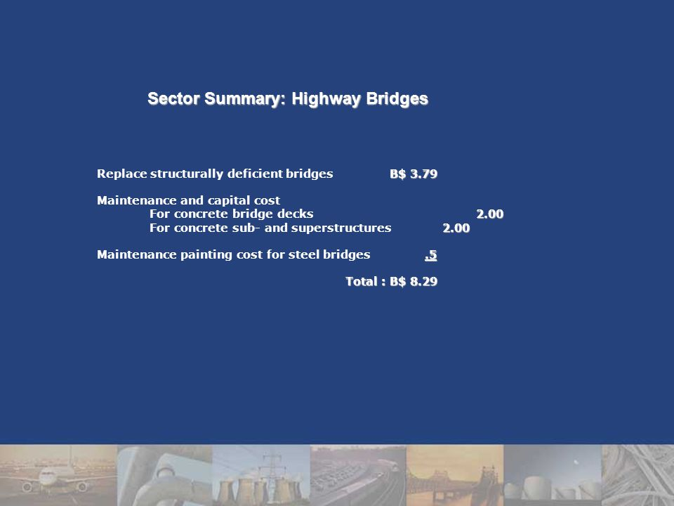 B$ 3.79 Replace structurally deficient bridges B$ 3.79 Maintenance and capital cost 2.00 For concrete bridge decks 2.00 2.00 For concrete sub- and superstructures 2.00.5 Maintenance painting cost for steel bridges.5 Total : B$ 8.29 Total : B$ 8.29 Sector Summary: Highway Bridges