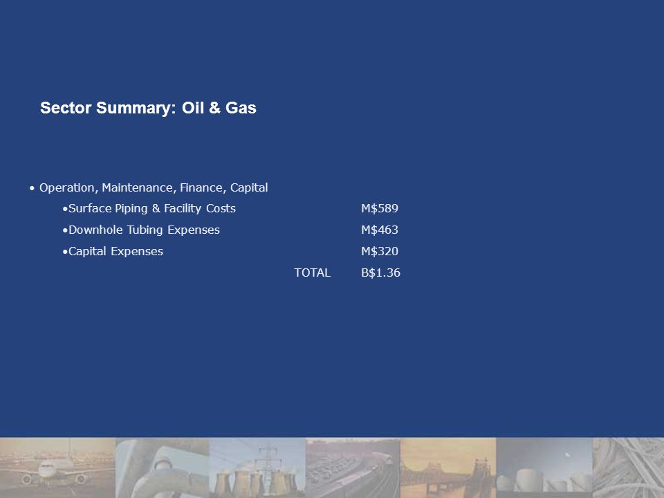 Operation, Maintenance, Finance, Capital Surface Piping & Facility CostsM$589 Downhole Tubing ExpensesM$463 Capital ExpensesM$320 TOTALB$1.36 Sector Summary: Oil & Gas