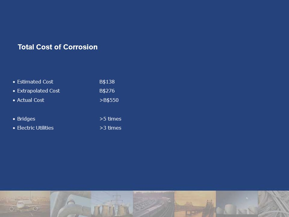 Estimated CostB$138 Extrapolated CostB$276 Actual Cost>B$550 Bridges>5 times Electric Utilities>3 times Total Cost of Corrosion