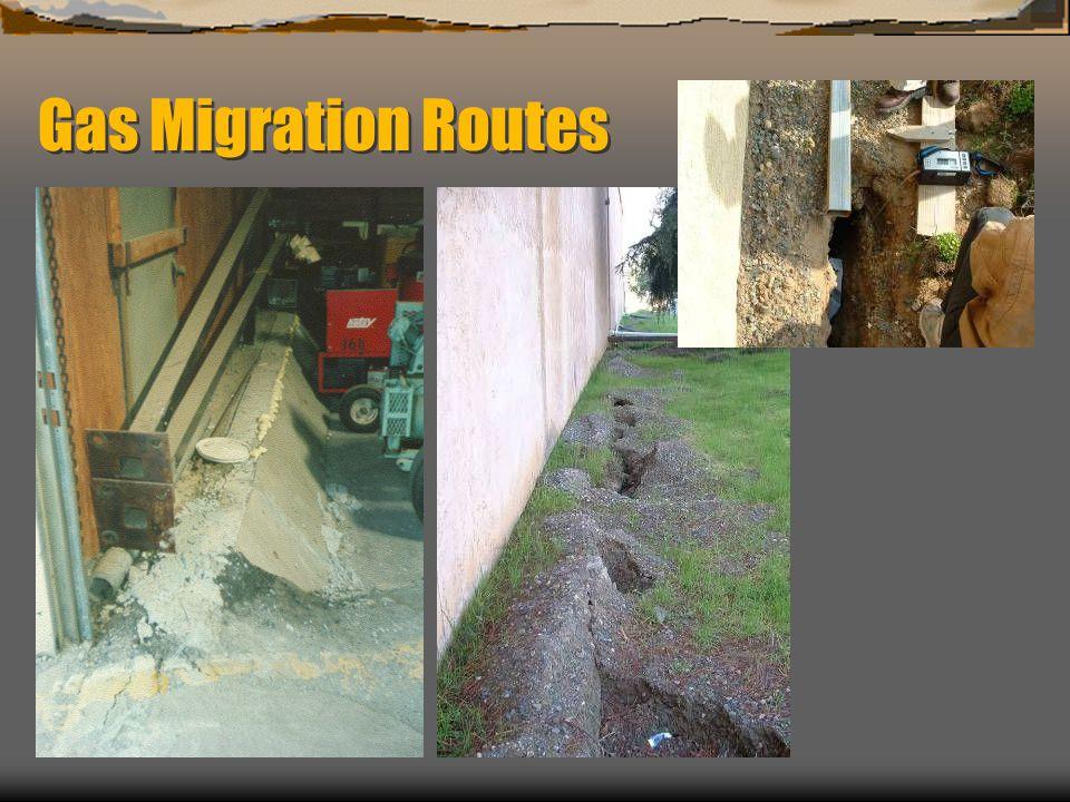 Gas Migration Routes