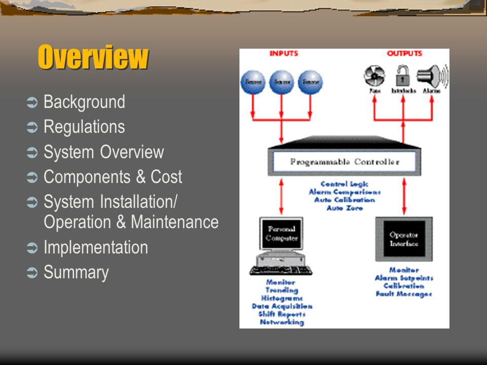 Overview Background Regulations System Overview Components & Cost System Installation/ Operation & Maintenance Implementation Summary