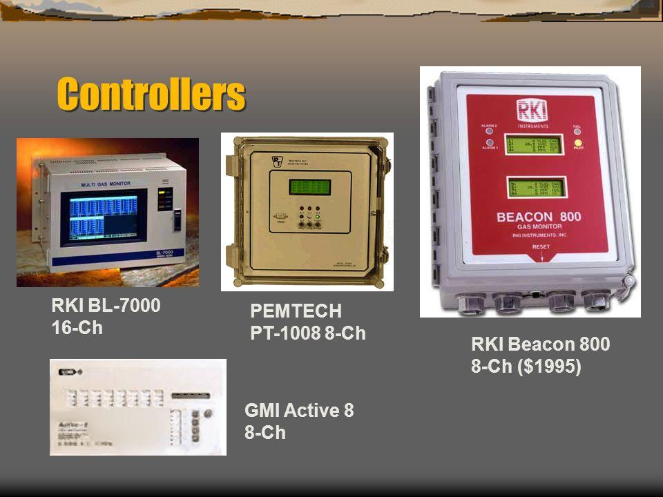 Controllers RKI BL-7000 16-Ch RKI Beacon 800 8-Ch ($1995) GMI Active 8 8-Ch PEMTECH PT-1008 8-Ch