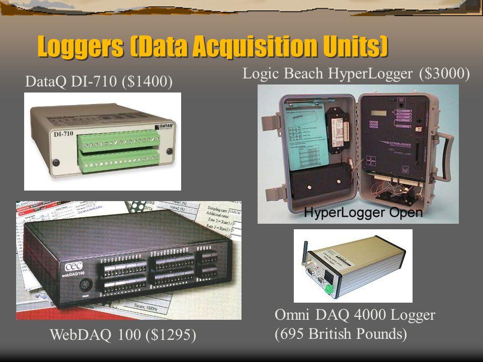 Loggers (Data Acquisition Units) DataQ DI-710 ($1400) Logic Beach HyperLogger ($3000) Omni DAQ 4000 Logger (695 British Pounds) WebDAQ 100 ($1295)