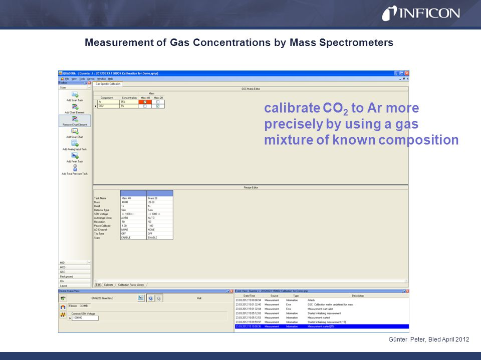 Measurement of Gas Concentrations by Mass Spectrometers Günter Peter, Bled April 2012 calibrate CO 2 to Ar more precisely by using a gas mixture of known composition