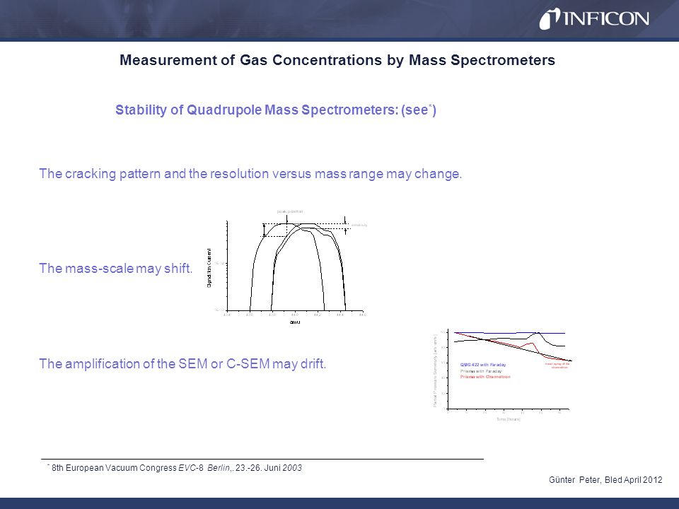 Measurement of Gas Concentrations by Mass Spectrometers Günter Peter, Bled April 2012 Stability of Quadrupole Mass Spectrometers: (see * ) The cracking pattern and the resolution versus mass range may change.