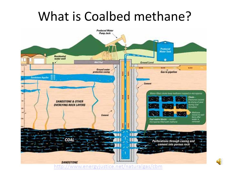 What is Coalbed methane http://www.energyjustice.net/naturalgas/cbm