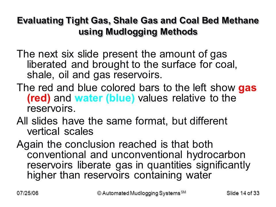 07/25/06© Automated Mudlogging Systems SM Slide 14 of 33 Evaluating Tight Gas, Shale Gas and Coal Bed Methane using Mudlogging Methods The next six sl