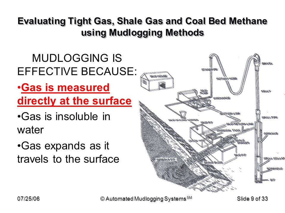 07/25/06© Automated Mudlogging Systems SM Slide 9 of 33 Evaluating Tight Gas, Shale Gas and Coal Bed Methane using Mudlogging Methods MUDLOGGING IS EF