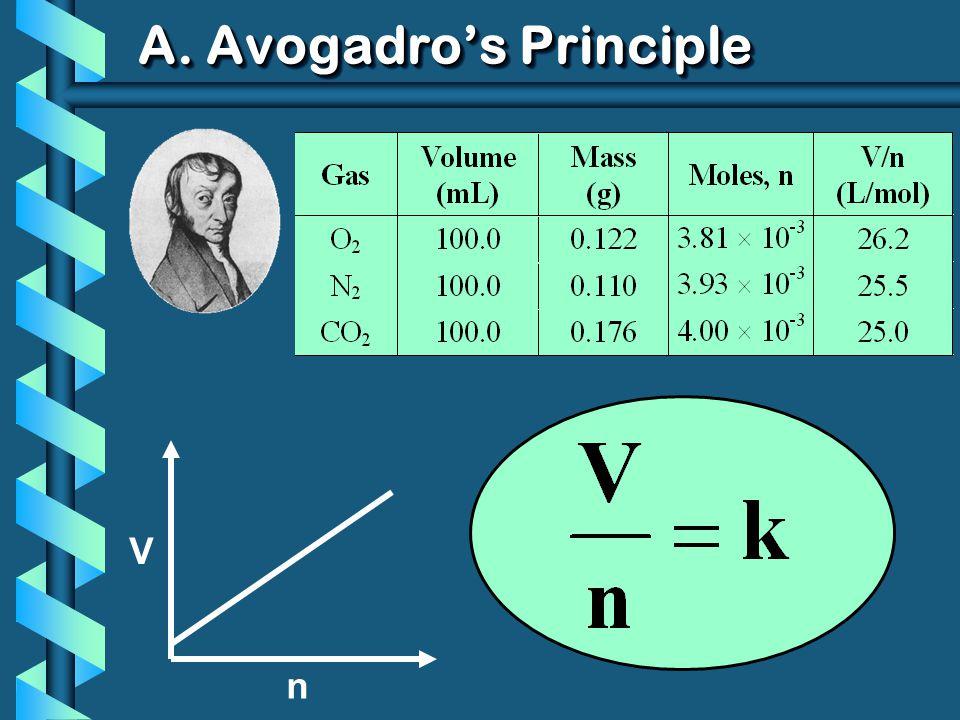V n A. Avogadros Principle