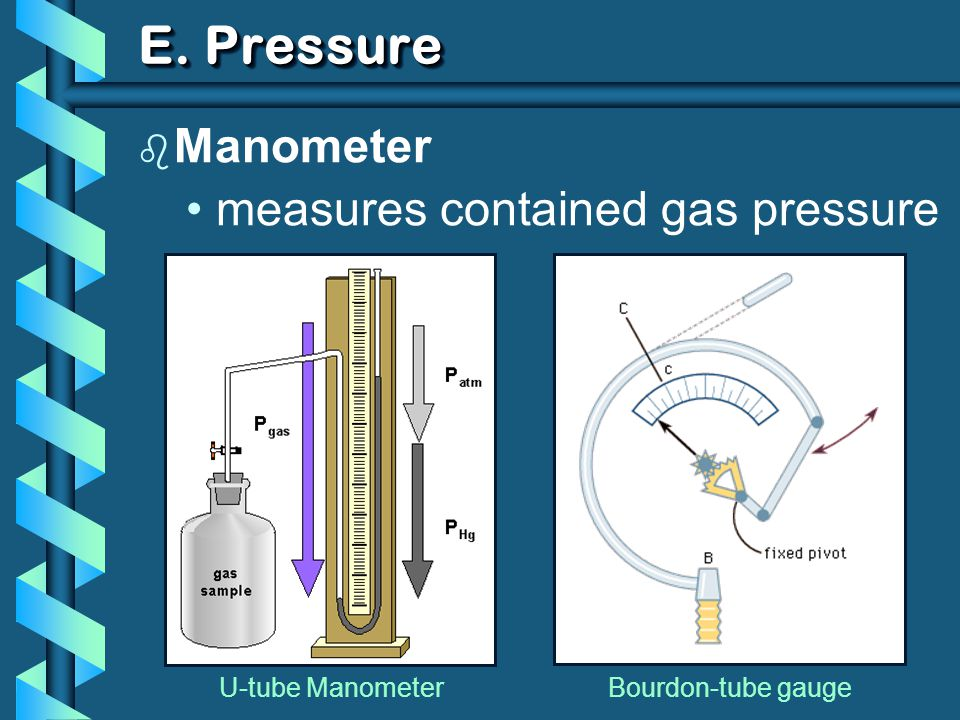 E. Pressure b Manometer measures contained gas pressure U-tube ManometerBourdon-tube gauge