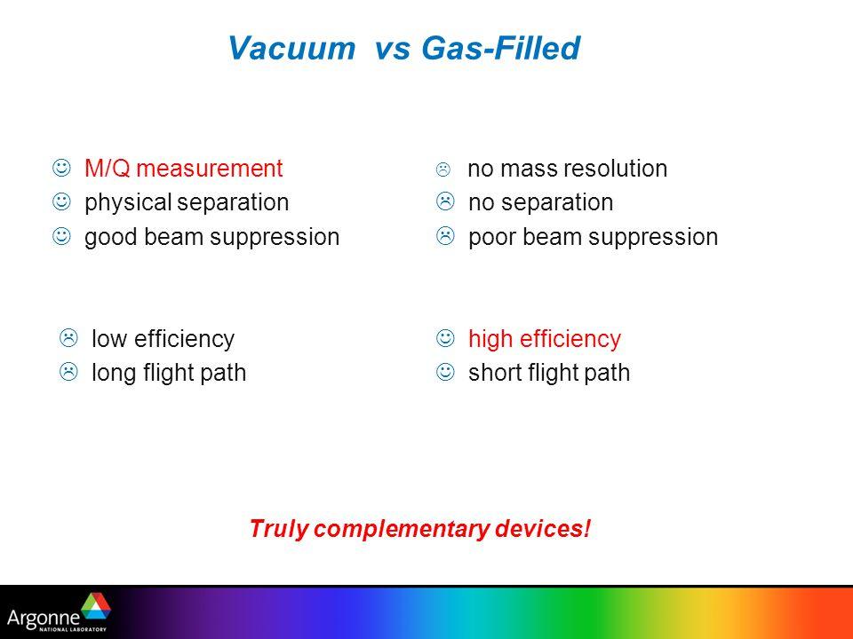 Vacuum vs Gas-Filled M/Q measurement physical separation good beam suppression high efficiency short flight path low efficiency long flight path no ma