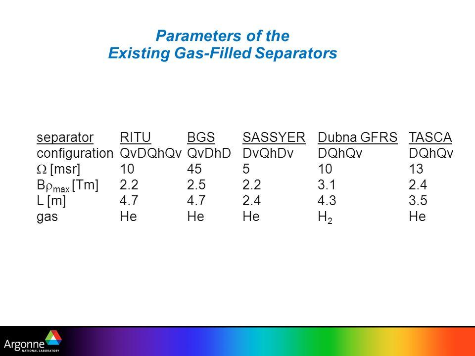 Parameters of the Existing Gas-Filled Separators SASSYER DvQhDv 5 2.2 2.4 He RITU QvDQhQv 10 2.2 4.7 He BGS QvDhD 45 2.5 4.7 He Dubna GFRS DQhQv 10 3.