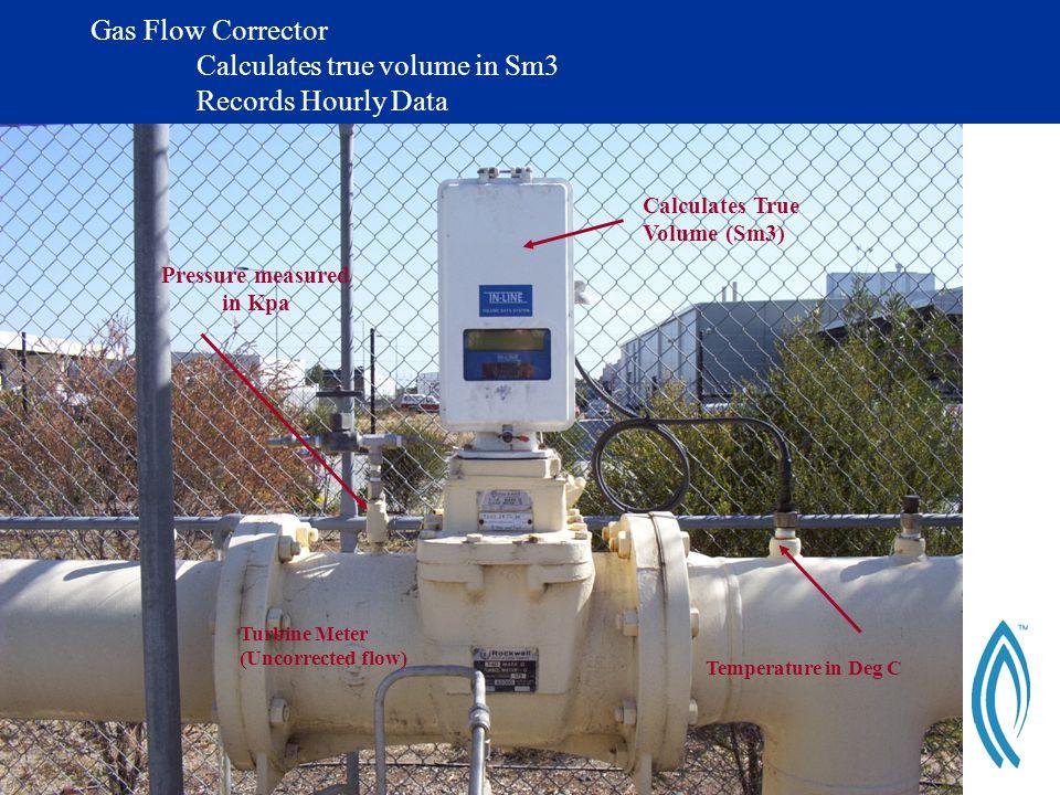 Gas Flow Corrector Calculates true volume in Sm3 Records Hourly Data Pressure measured in Kpa Temperature in Deg C Turbine Meter (Uncorrected flow) Calculates True Volume (Sm3)