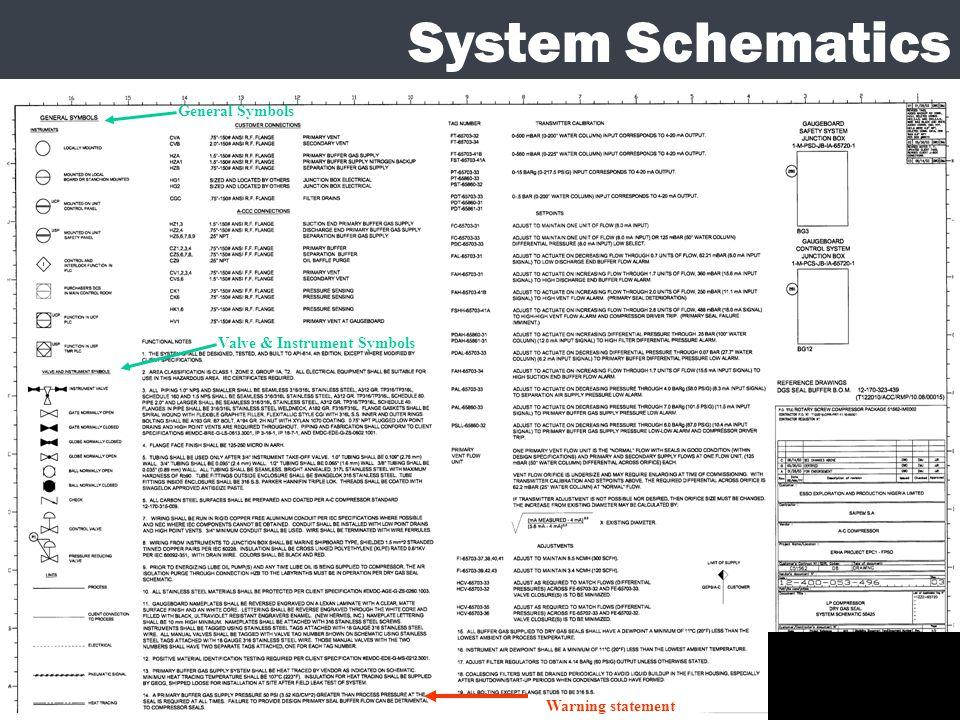 System Schematics General Symbols Valve & Instrument Symbols Warning statement