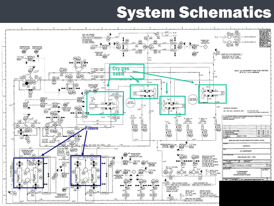 System Schematics Dry gas Seals Filters