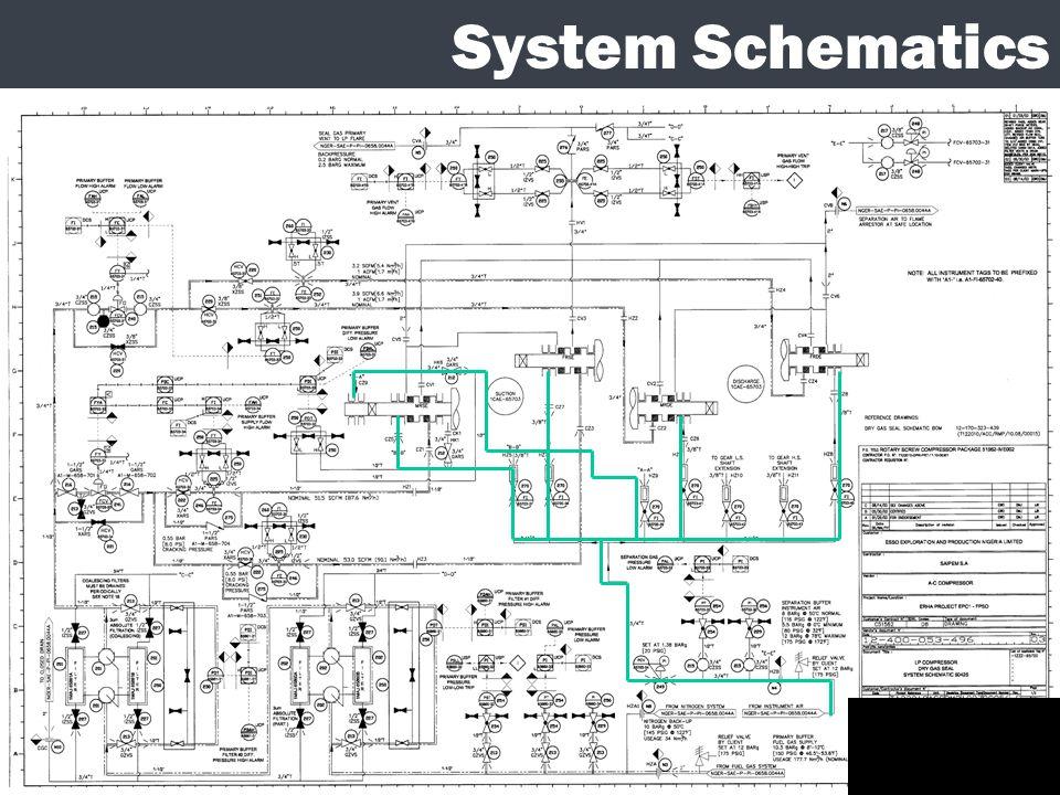System Schematics