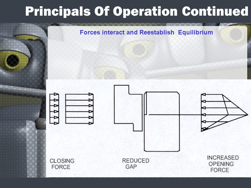 Principals Of Operation Continued Forces interact and Reestablish Equilibrium