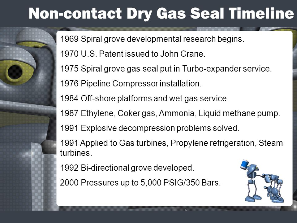 Non-contact Dry Gas Seal Timeline 1969 Spiral grove developmental research begins. 1970 U.S. Patent issued to John Crane. 1975 Spiral grove gas seal p