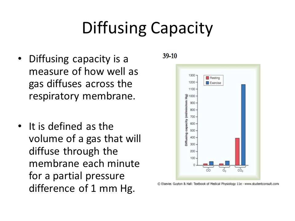 Diffusing Capacity Diffusing capacity is a measure of how well as gas diffuses across the respiratory membrane.