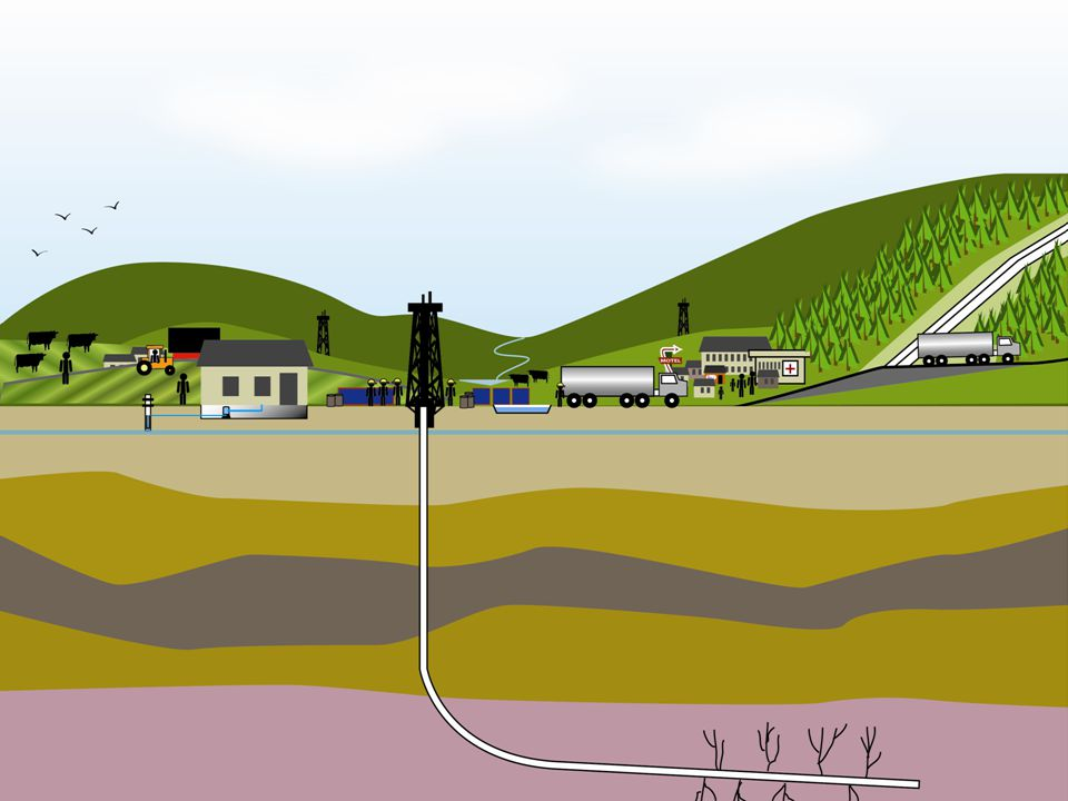 What is hydrofracking.