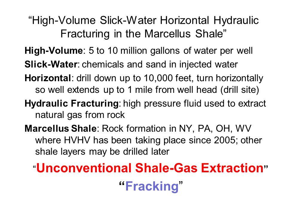Horizontal hydraulic hydrofracturing. Courtesy www.propublica.org/special/hydraulic-fracturing