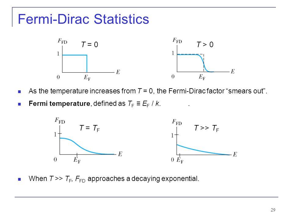 29 Fermi-Dirac Statistics As the temperature increases from T = 0, the Fermi-Dirac factor smears out. Fermi temperature, defined as T F E F / k.. When