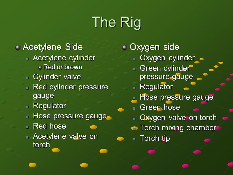 The Rig Acetylene Side Acetylene cylinder Acetylene cylinder Red or brown Cylinder valve Cylinder valve Red cylinder pressure gauge Red cylinder press