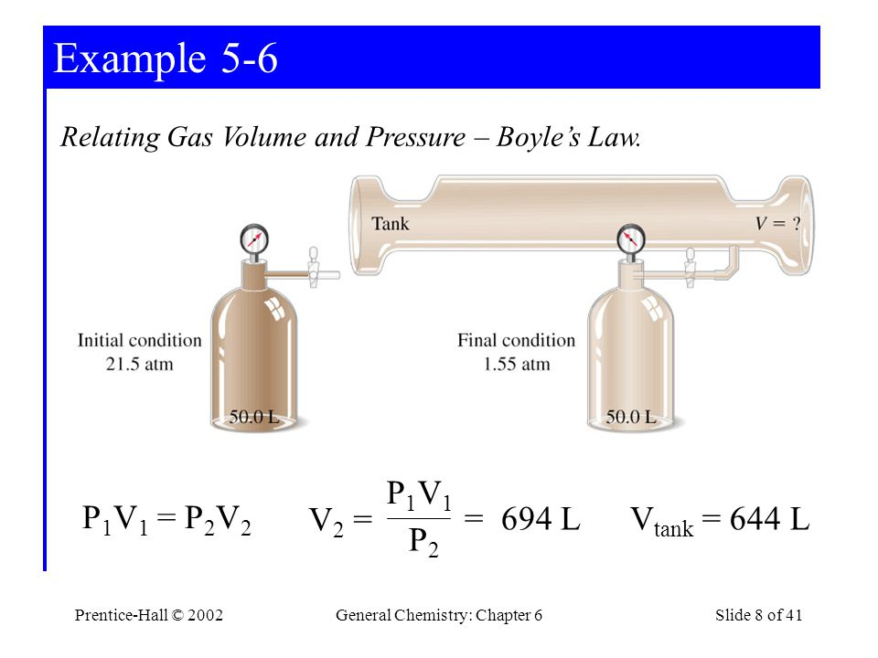 Prentice-Hall © 2002General Chemistry: Chapter 6Slide 8 of 41 Example 5-6 Relating Gas Volume and Pressure – Boyles Law.