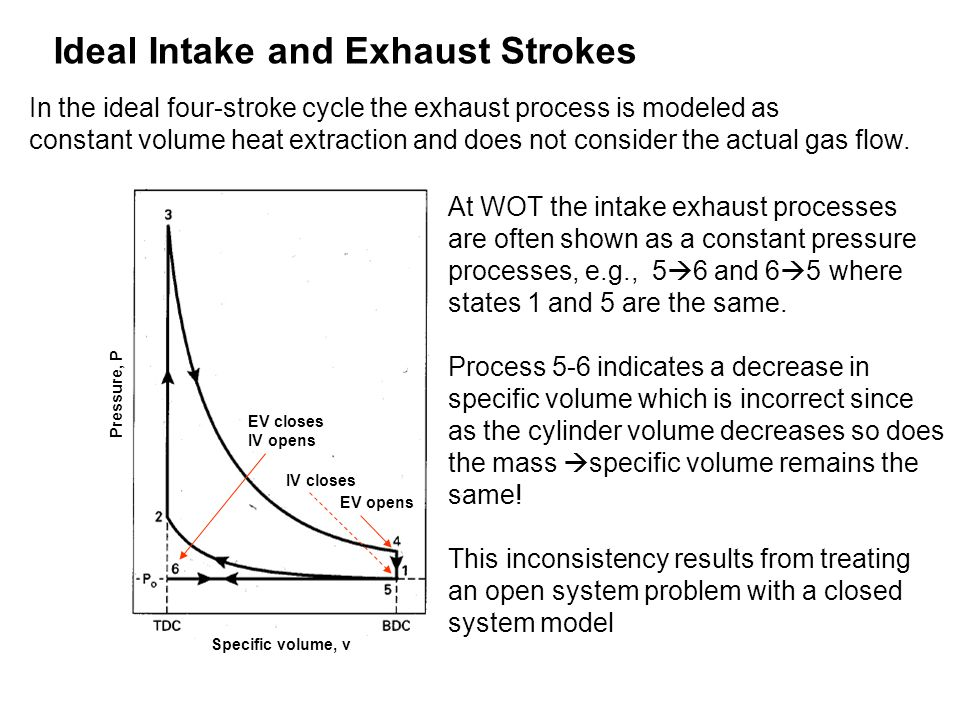 Ideal Intake and Exhaust Strokes In the ideal four-stroke cycle the exhaust process is modeled as constant volume heat extraction and does not conside