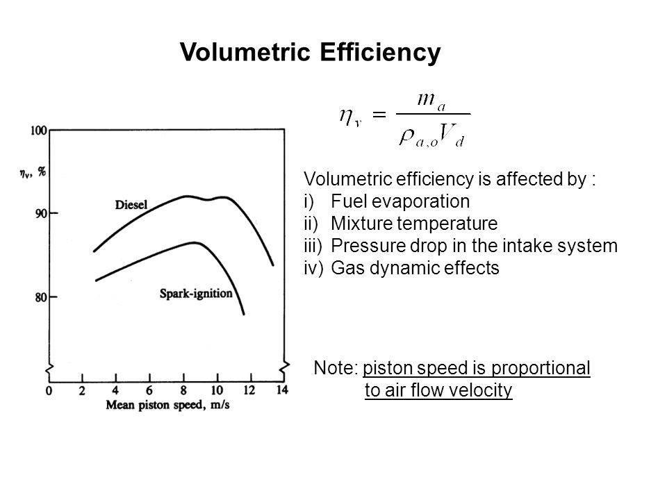Volumetric Efficiency Volumetric efficiency is affected by : i)Fuel evaporation ii)Mixture temperature iii)Pressure drop in the intake system iv)Gas d