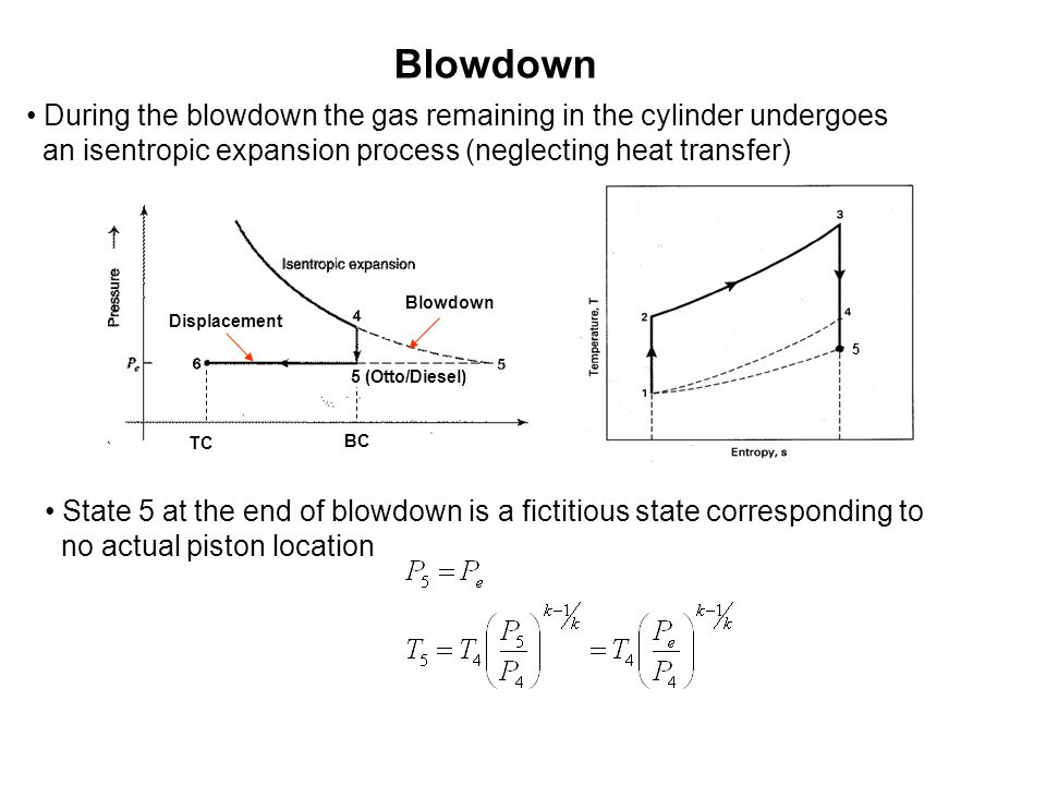 TC BC Displacement Blowdown During the blowdown the gas remaining in the cylinder undergoes an isentropic expansion process (neglecting heat transfer)