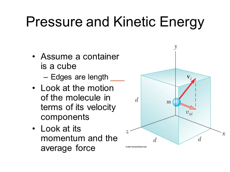 Pressure and Kinetic Energy Assume a container is a cube –Edges are length ____ Look at the motion of the molecule in terms of its velocity components