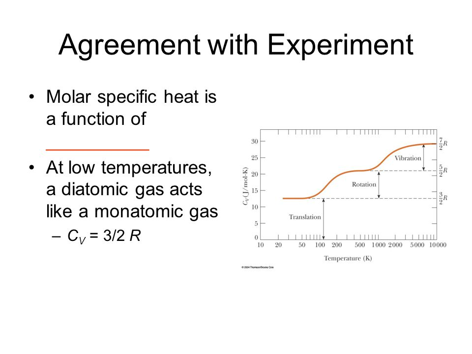 Agreement with Experiment Molar specific heat is a function of __________ At low temperatures, a diatomic gas acts like a monatomic gas –C V = 3/2 R