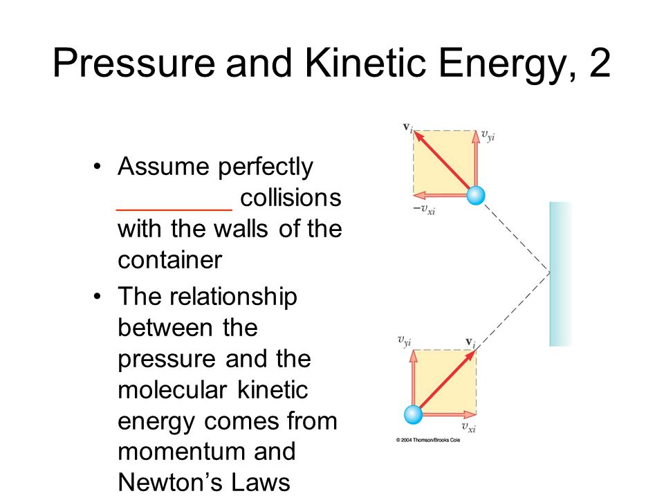 Pressure and Kinetic Energy, 2 Assume perfectly ________ collisions with the walls of the container The relationship between the pressure and the mole