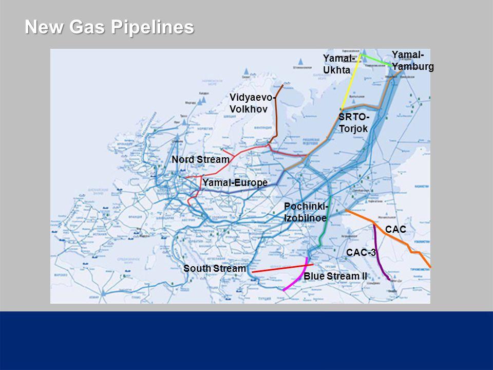 New Gas Pipelines Nord Stream SRTO- Torjok Yamal-Europe Pochinki- Izobilnoe Blue Stream II Vidyaevo- Volkhov CAC-3 Yamal- Ukhta Yamal- Yamburg South Stream CAC