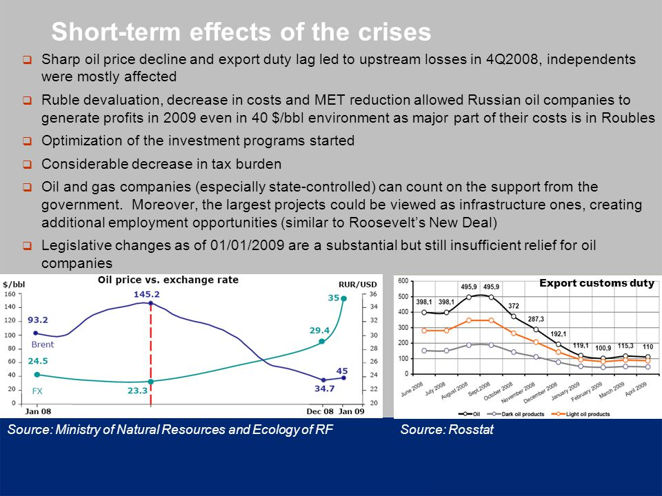 Short-term effects of the crises Sharp oil price decline and export duty lag led to upstream losses in 4Q2008, independents were mostly affected Ruble devaluation, decrease in costs and MET reduction allowed Russian oil companies to generate profits in 2009 even in 40 $/bbl environment as major part of their costs is in Roubles Optimization of the investment programs started Considerable decrease in tax burden Oil and gas companies (especially state-controlled) can count on the support from the government.