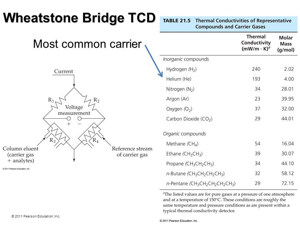 © 2011 Pearson Education, Inc. Wheatstone Bridge TCD Most common carrier