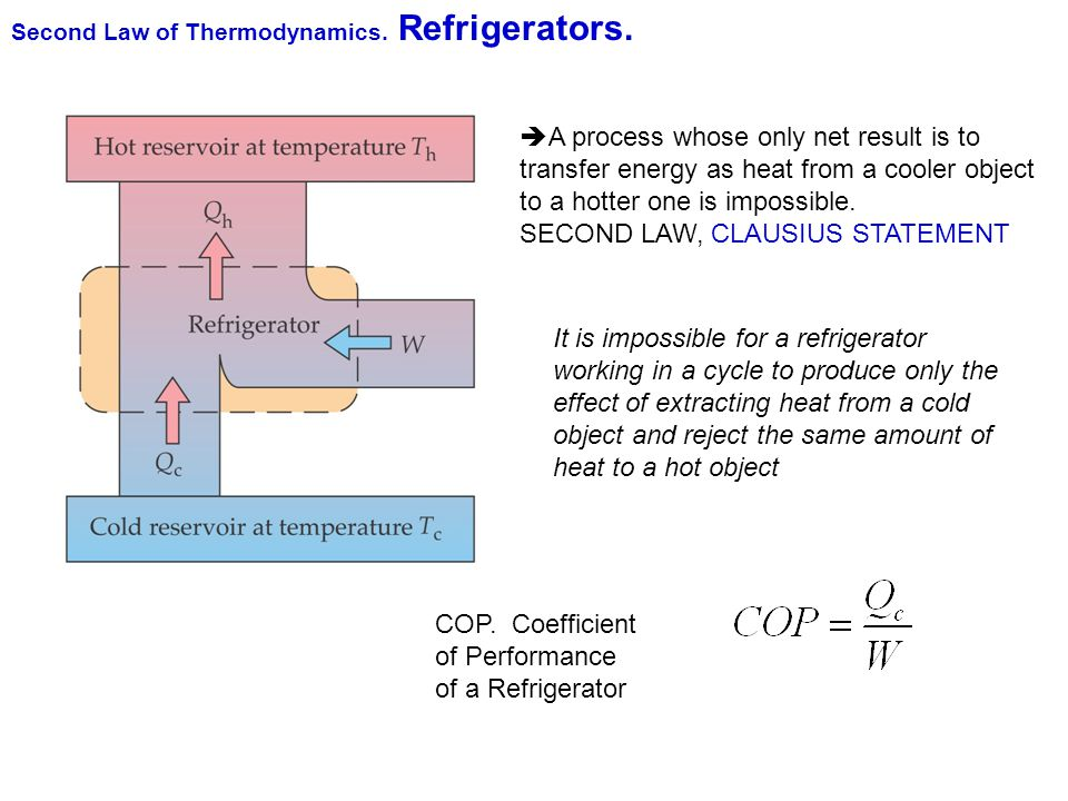 Second Law of Thermodynamics. Refrigerators. A process whose only net result is to transfer energy as heat from a cooler object to a hotter one is imp
