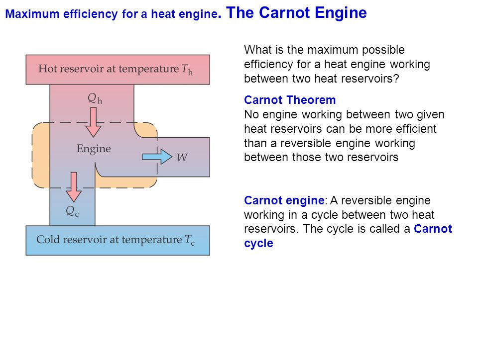 Maximum efficiency for a heat engine. The Carnot Engine What is the maximum possible efficiency for a heat engine working between two heat reservoirs?