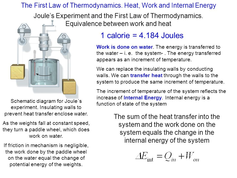 The First Law of Thermodynamics. Heat, Work and Internal Energy Joules Experiment and the First Law of Thermodynamics. Equivalence between work and he