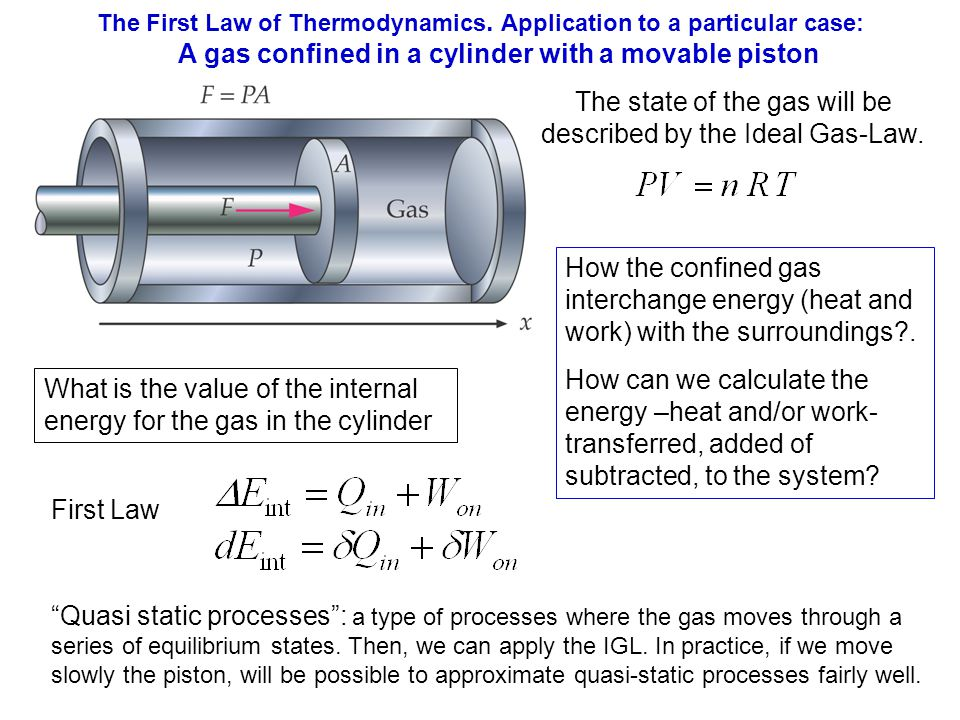 The First Law of Thermodynamics. Application to a particular case: A gas confined in a cylinder with a movable piston How the confined gas interchange