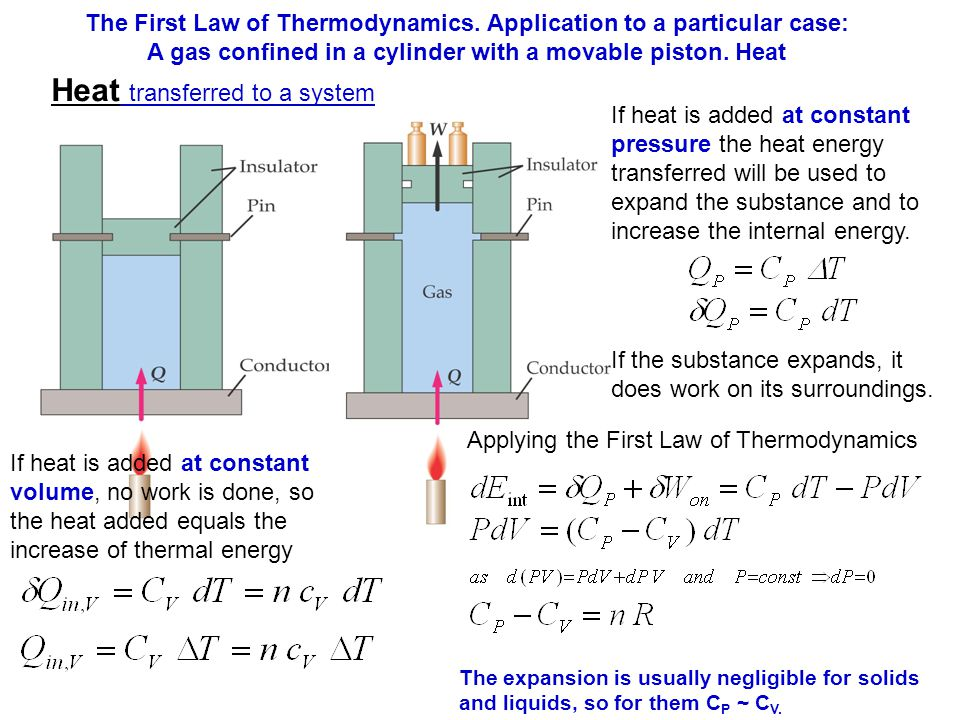 Heat transferred to a system The First Law of Thermodynamics. Application to a particular case: A gas confined in a cylinder with a movable piston. He